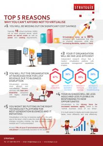 Strategix-Virtualisation-Infographic