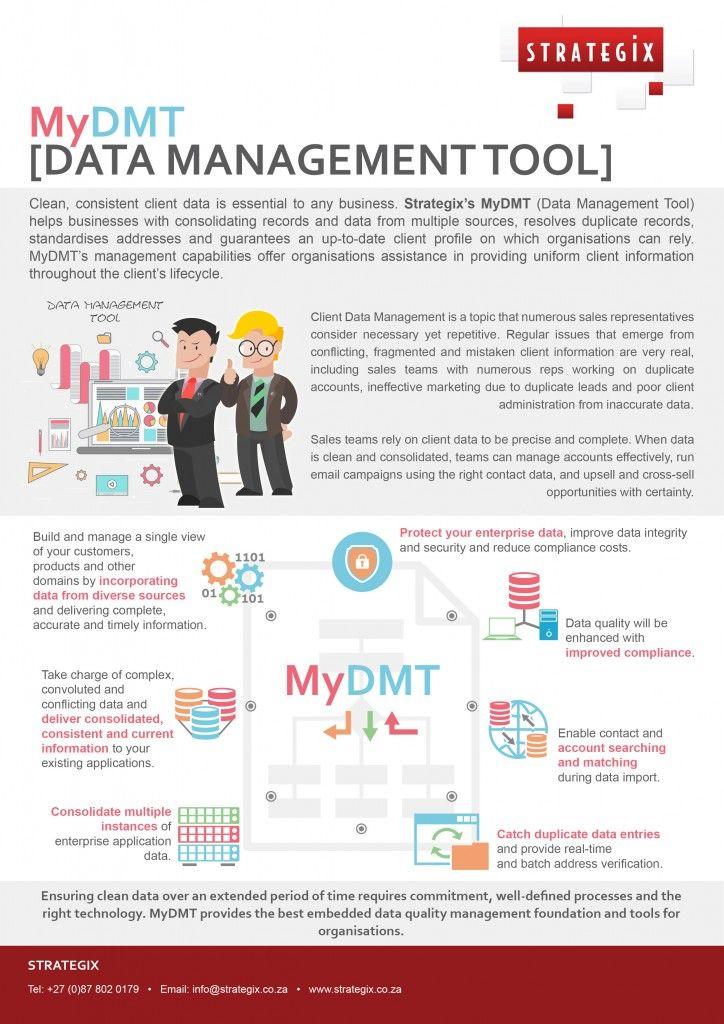 Data Management Tool | Data Consolidation | Strategix